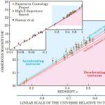 Komt de versnelde uitdijing van het heelal soms door een oscillerende ruimtetijd?