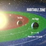 Ruisloze supergeleidende detectoren om buitenaards leven op te sporen