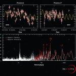 Een tweede planeet bij Proxima Centauri?