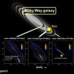 De Melkweg is nu bezig aan z'n tweede leven