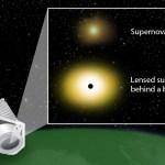 Nee, donkere materie wordt niet gevormd door zwarte gaten