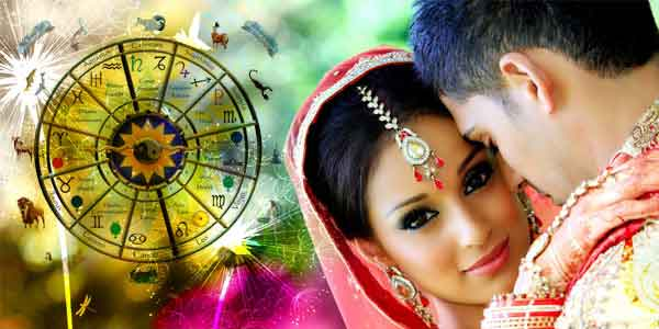 Ruthu Chart and Female Horoscopy - Astrologer Anil Aggarwala