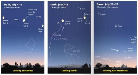 sky-tel-juny14
