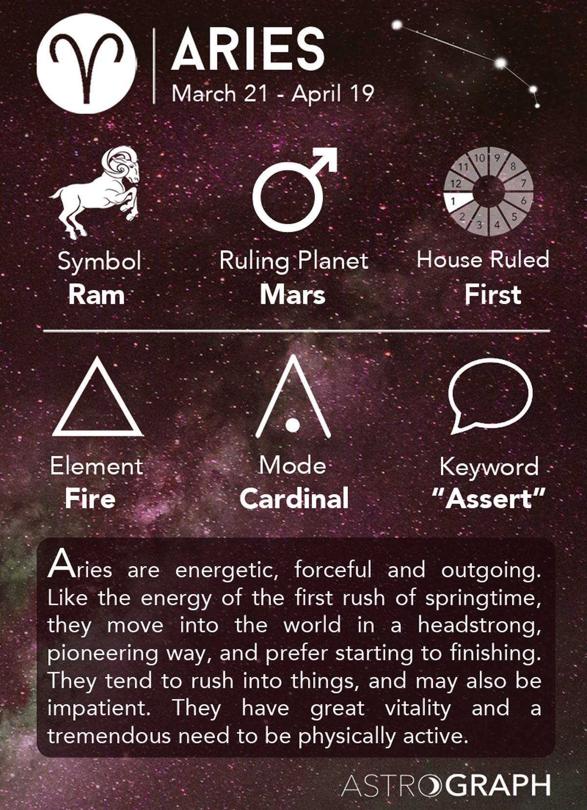 Fire Aries Constellation