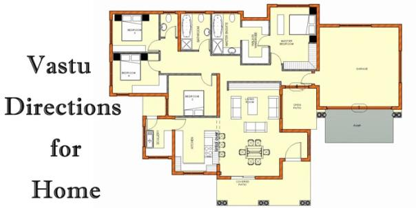 Vastu Directions for Home - Best Vastu Directions House
