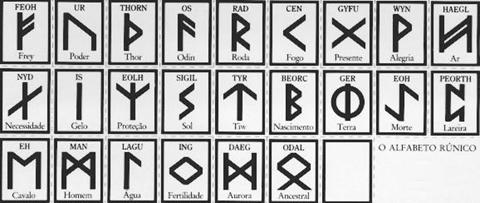 http://www.girafamania.com.br/fotos_egito/alfabeto-runas.jpg