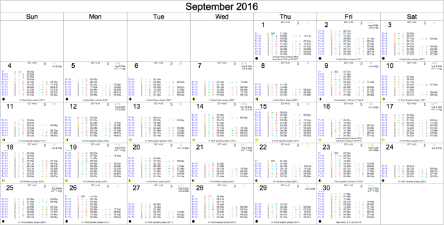 September 2016 - Astrological Calendar