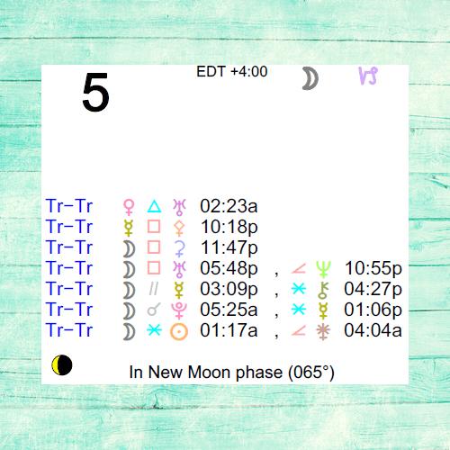 november 5 capricorn astrology