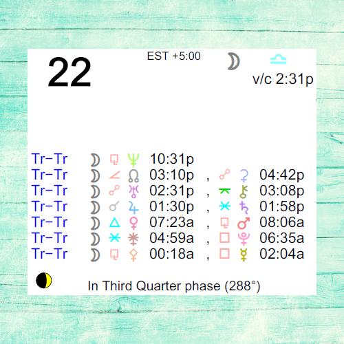 Astrology of December 22nd