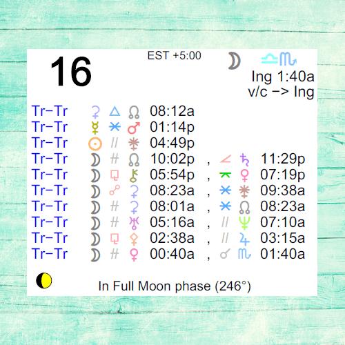 libra astrology february 16