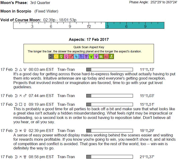 Pisces Dates of Birth