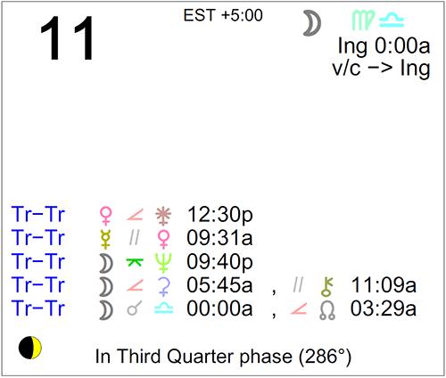 astrology december 11 virgo or virgo