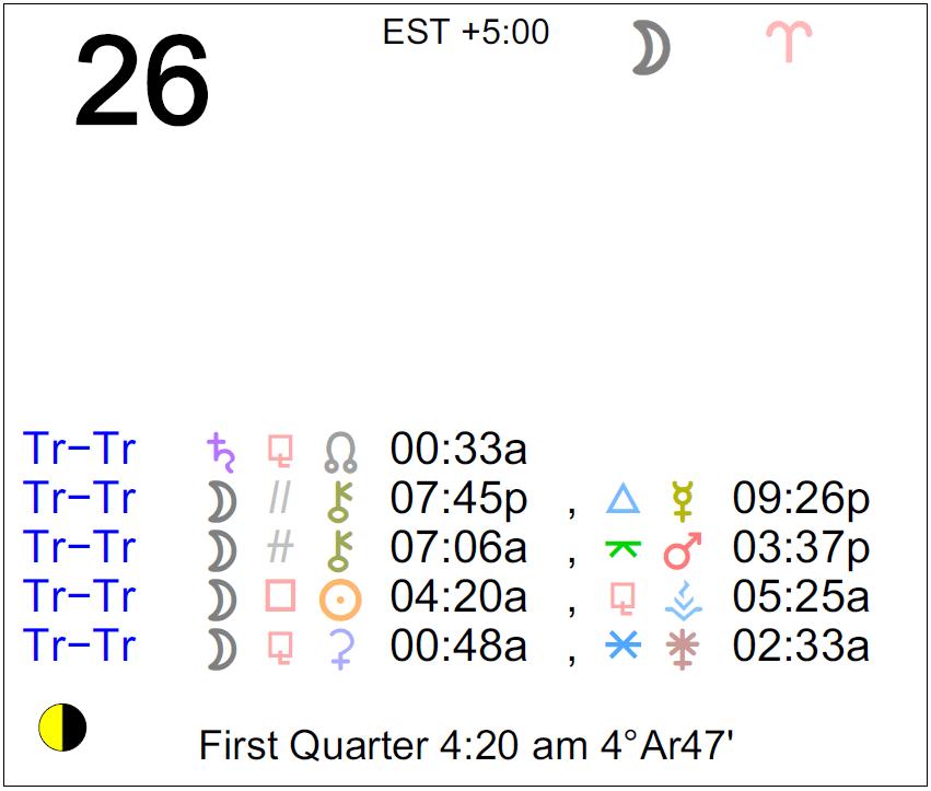 12222 Venus Retrograde