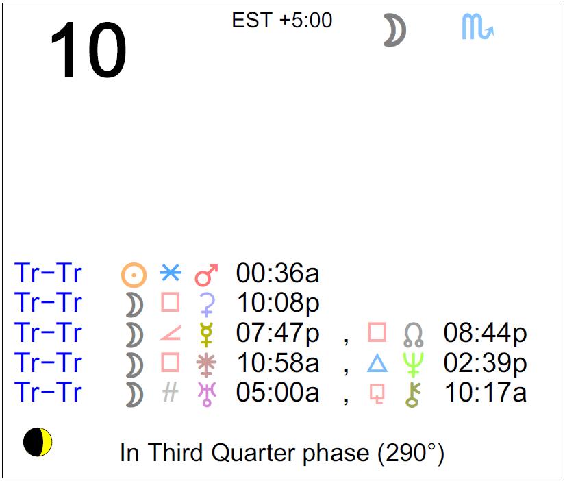 scorpio astrology january 10