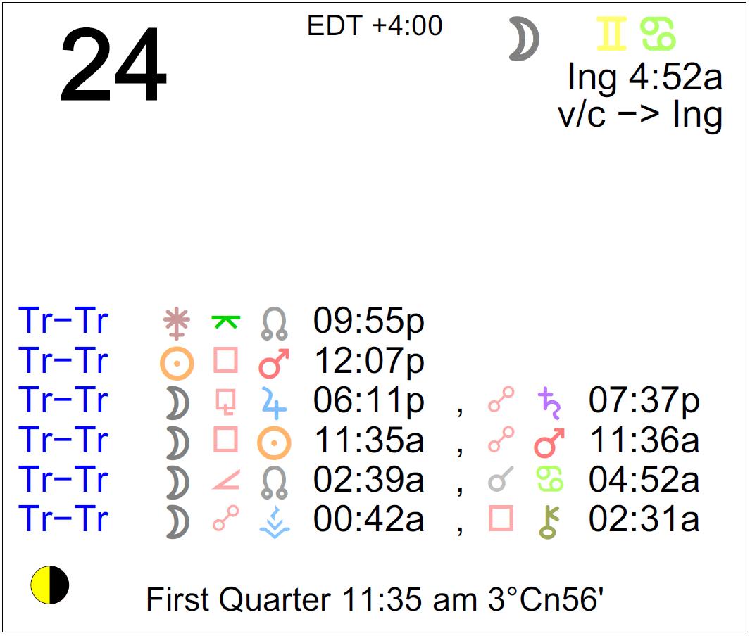 March 20th Birthday Horoscope 20 20
