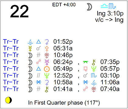 friday january 22 2020 horoscope