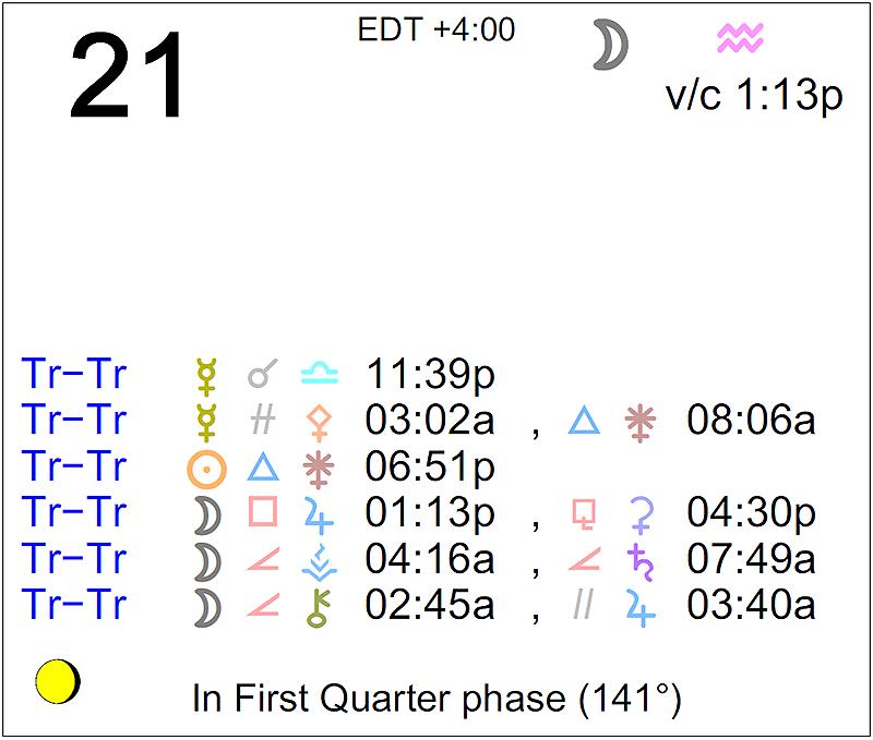 horoscope friday january 21 2020
