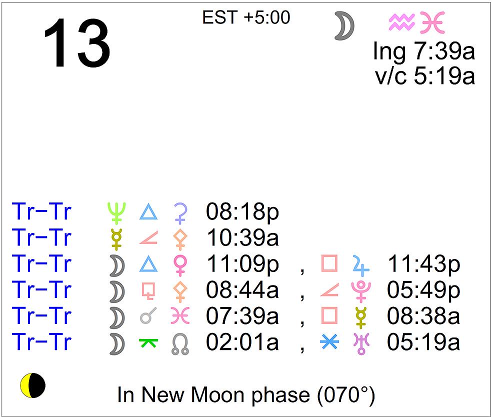 Love Horoscope 12222