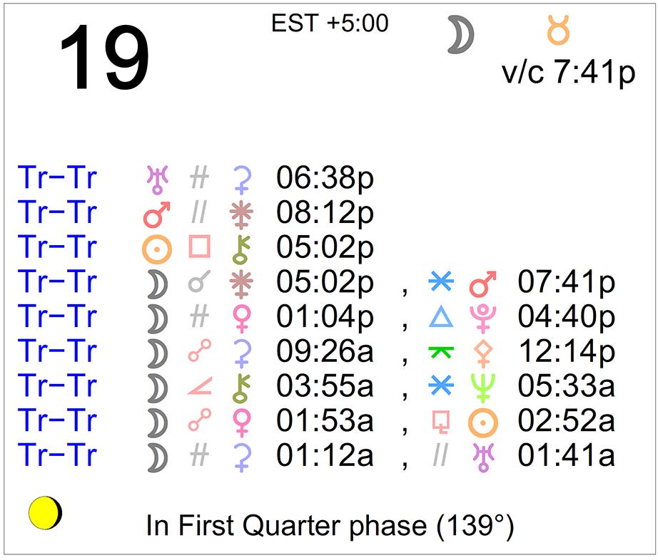 November 2018 Horoscope: Predictions for Taurus