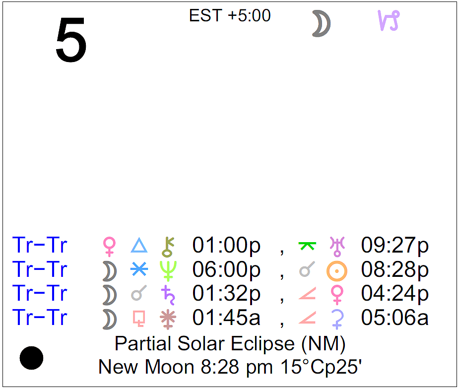 eclipse 5 january astrology