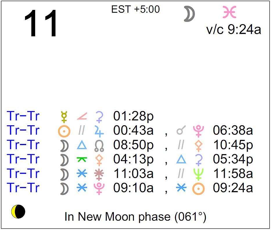 pisces horoscope for 11 january 2020
