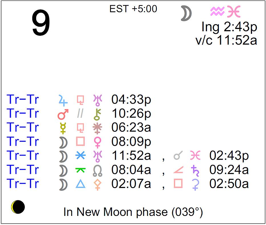 friday january 9 2020 horoscope
