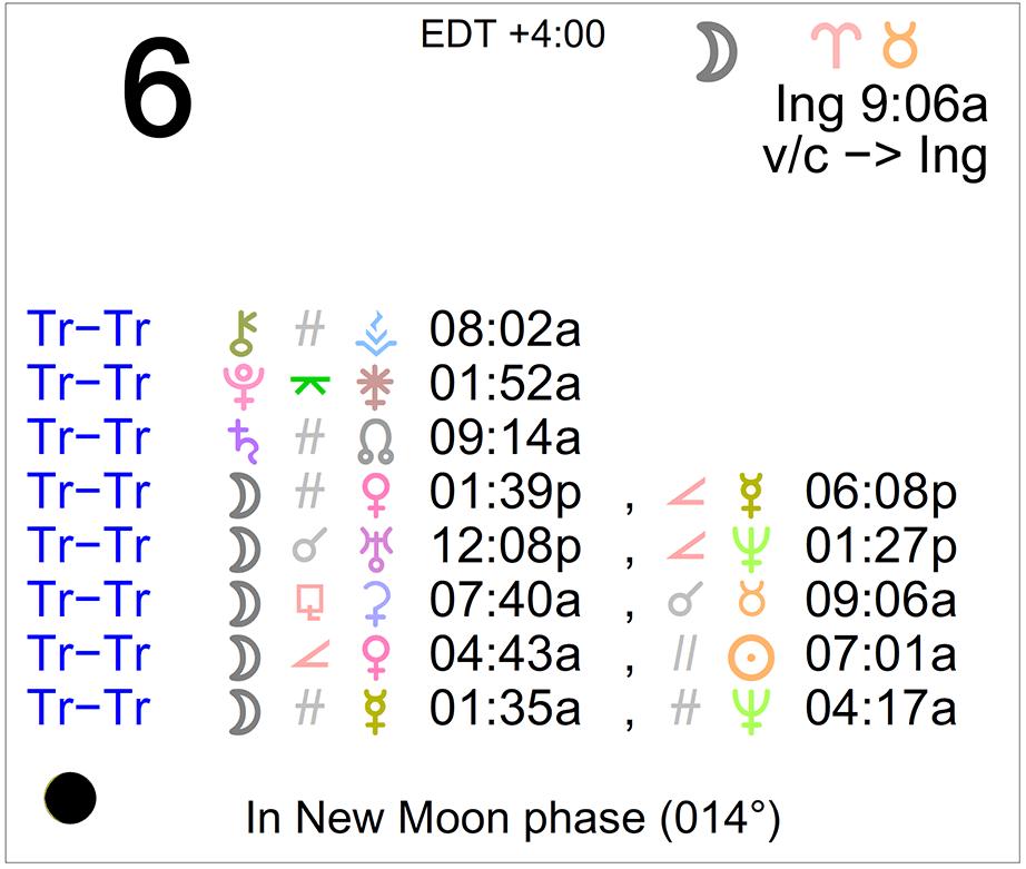 eclipse november 6 2019 horoscope