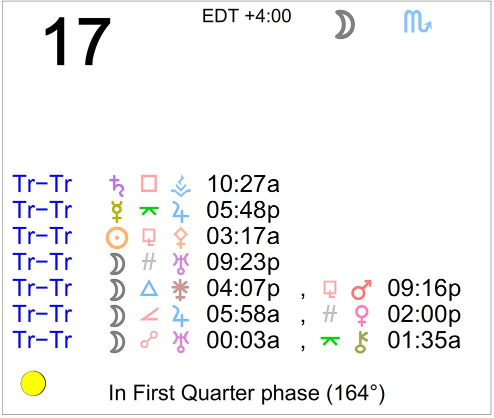 december 17 2019 astrology uranus retrograde