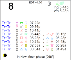 June 8th Astrological Calendar