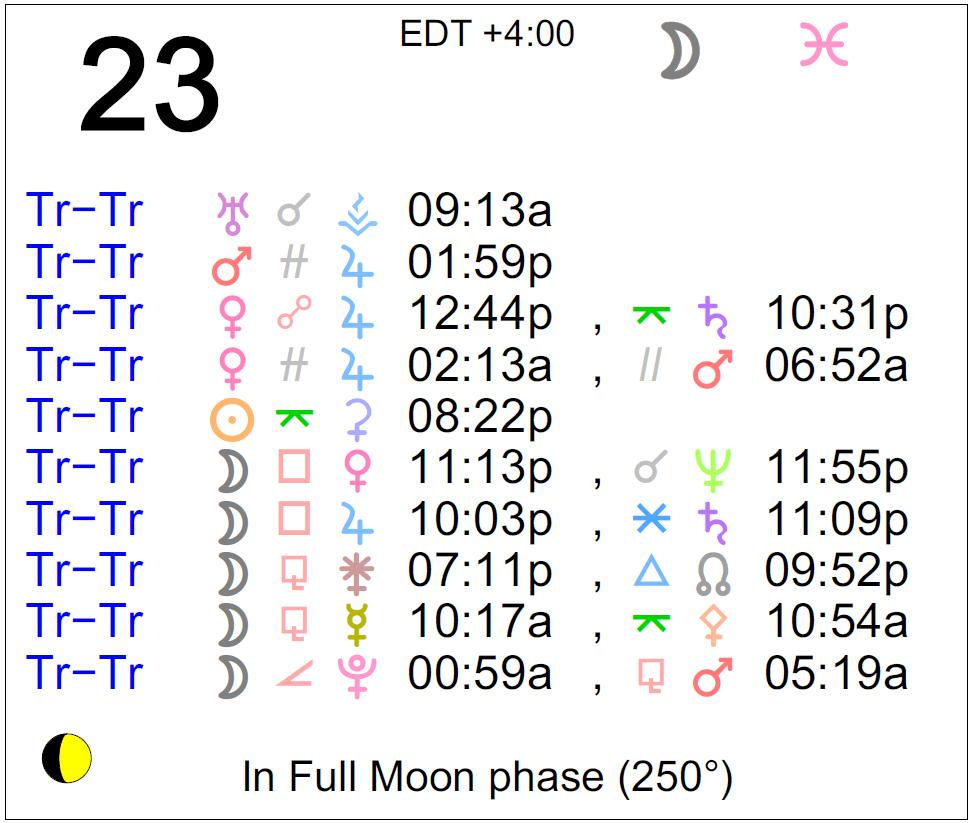 sextile astrology october 23 2019