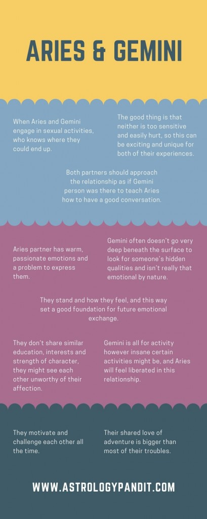 Aries man Gemini woman compatibility in love online   AstrologyPandit