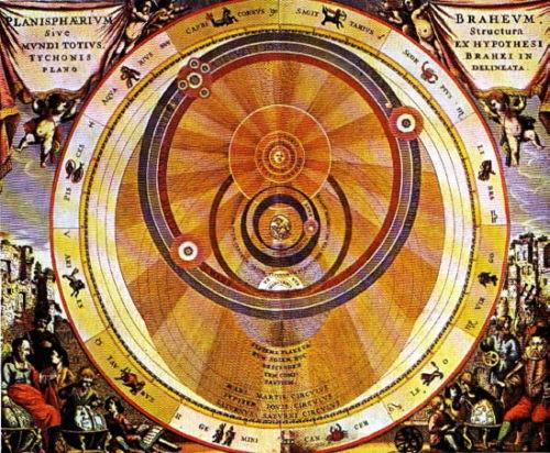 Modelo de Tycho Brahe