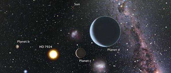 Καλλιτεχνική άποψη του πλανητικού συστήματος HD 7924.