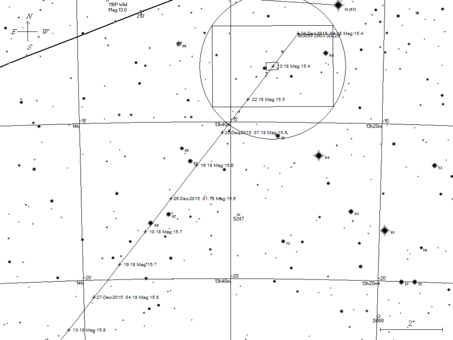 2003SD220_SSO_Scope_Chart