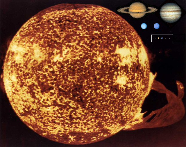 Sun and planets to the same scale