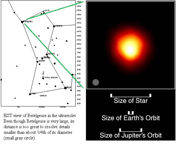 Betelgeuse and its location