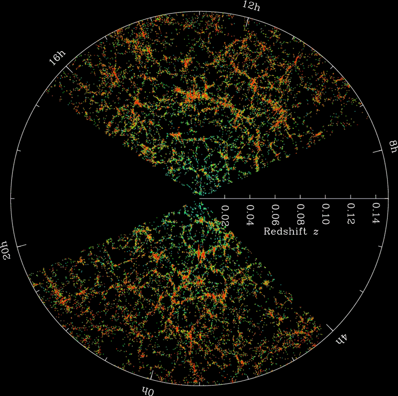 SDSS-II galaxy universe map