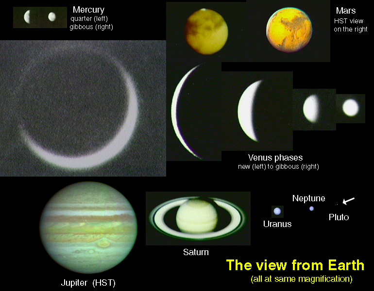the planets as seen from Earth