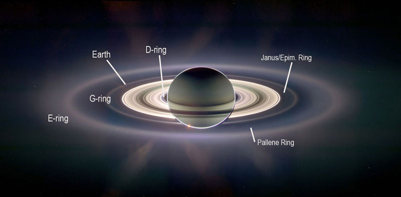 Saturn's rings backlit