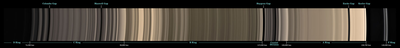 Saturn ring strip -- scroll right to see it all!