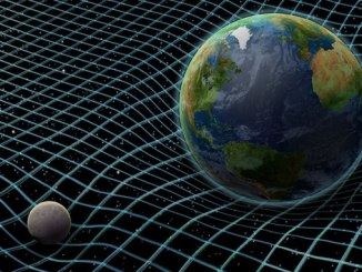 Time, The Fourth Dimension, And Time Travel
