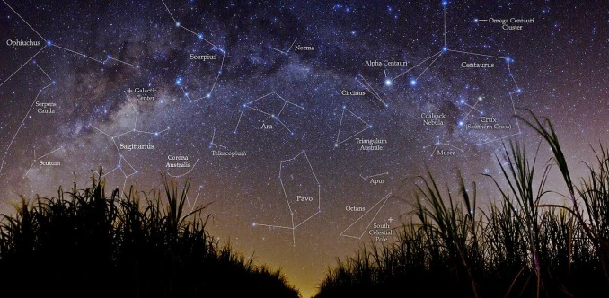 Star Constellations And Myths
