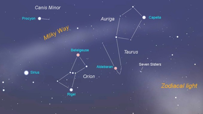 Mapping The Night Sky Using Orion - Orion star map