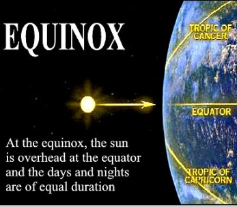 Easter Spring Equinox