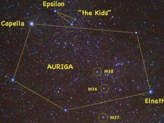Star Facts: Capella