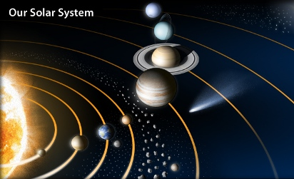 How were the Planets of our Solar System Discovered?
