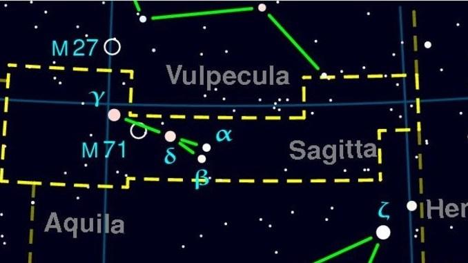 Star Constellation Facts: Sagitta