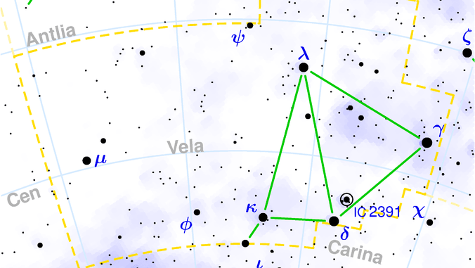 Constellation of Vela