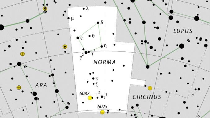 Norma Constellation Facts