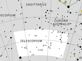 Telescopium Constellation